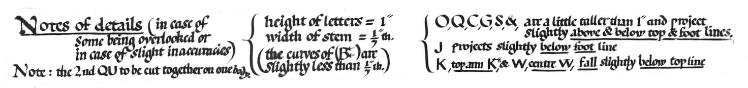 EJ   Design for an Alphabet