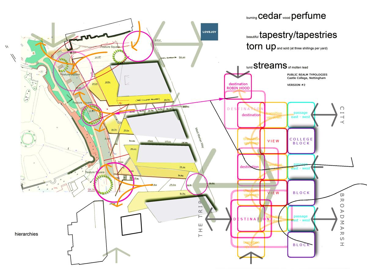 2007 Nottingham Plan